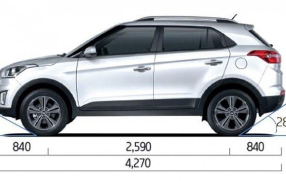 Габариты кузова и размеры салона Hyundai Creta 2016